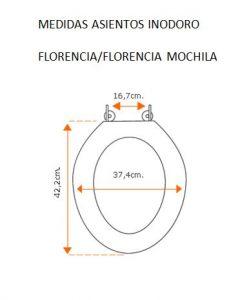 Medidas Florencia y Florencia